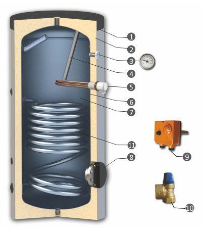 boiler monovalent sunsystem